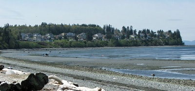 Birch Bay RV Parks